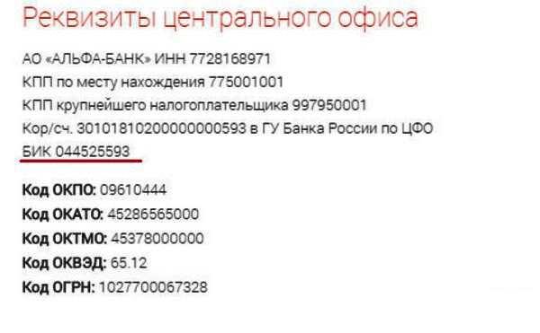 Платежные реквизиты Альфа-Банка: БИК